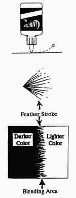 The feather stroke produces a solid line at the starting point with the line becoming lighter the further out the stroke goes.